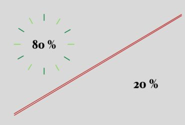 Paretovo pravidlo 80/20